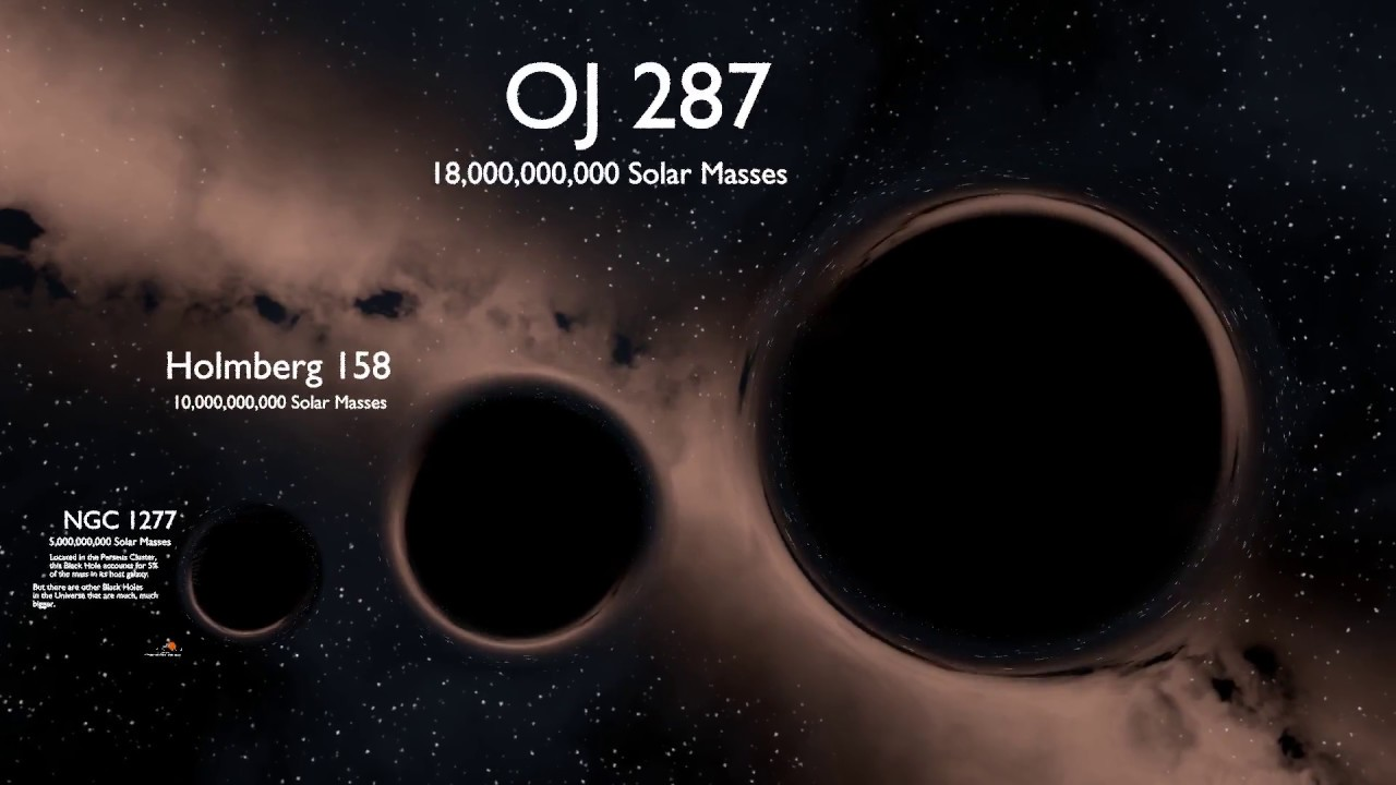black holes size comparison - photo #6